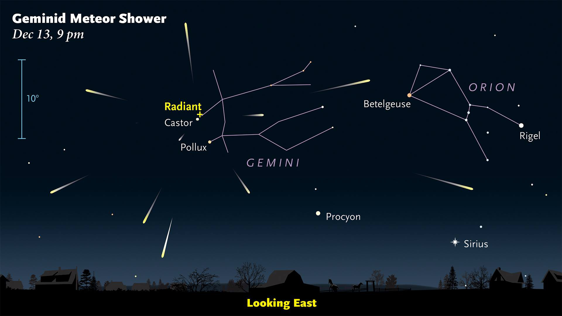 Geminids by skyandtelescope.com